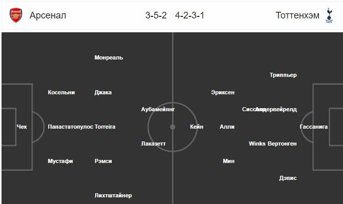 Ориентировочные стартовые составы на матч Арсенал - Тоттенхэм 19.12.2018