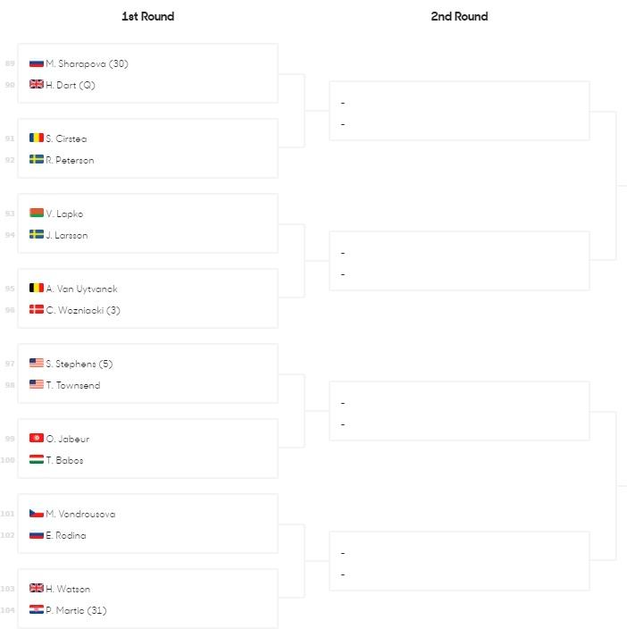 Турнирная сетка AO-2019 WTA