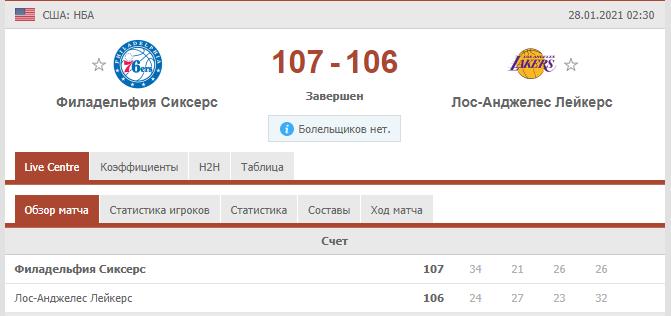 Результаты матча Лейкерс Сиксерс